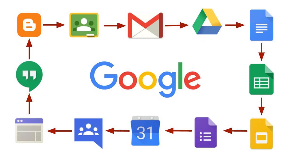 google urunleri