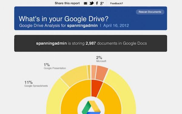 跨越Google云端硬盘的统计信息