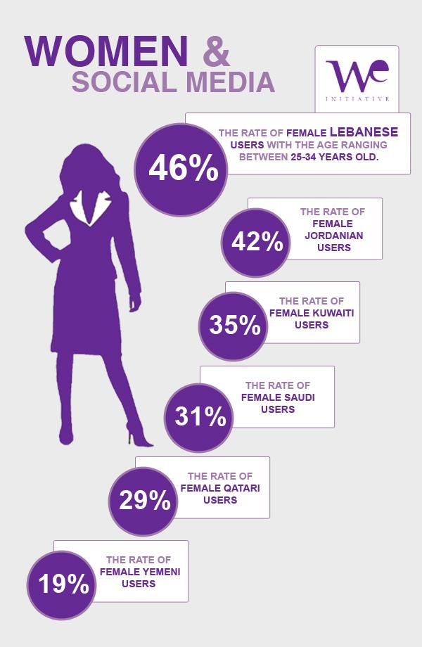 infographic_lebanonfacebook
