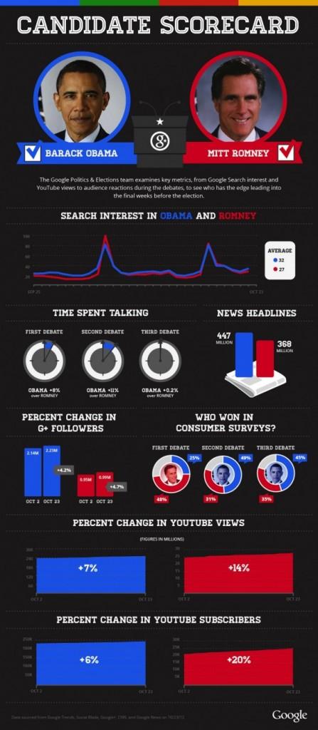 obama-vs-romney