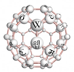 wiki-usage