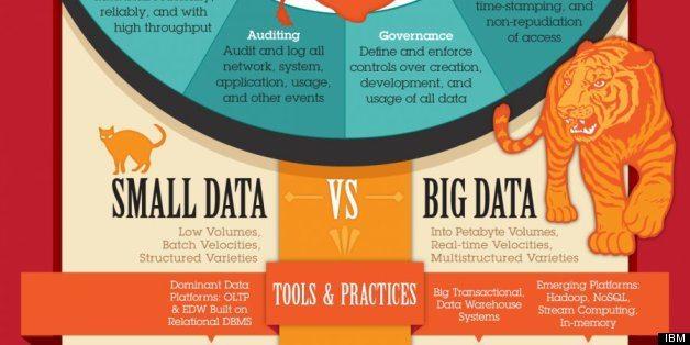 small data vs big data