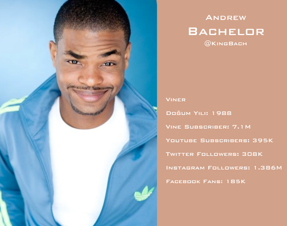 Andrew Bachelor
